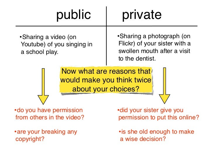 why private?    What are good reasons whywe should keep certain things private?