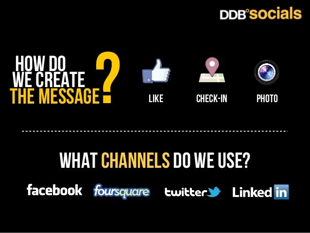 ?  HOW DO WE CREATE THE MESSAGE  LIKE  CHECK-IN  WHAT CHANNELS DO WE USE?  PHOTO