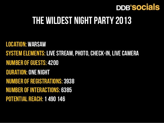 The wildest night party 2013 LOCATION: warsaw SYSTEM ELEMENTS: LiVE STREAM, Photo, check-in, LIVE CAMERA NUMBER OF GUESTS:...