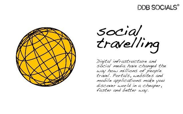 Digital Fridays - Social Traveling Slide 2