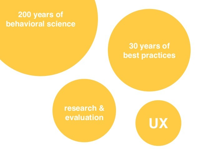 200 years of behavioral science 30 years of best practices  research & evaluation  UX