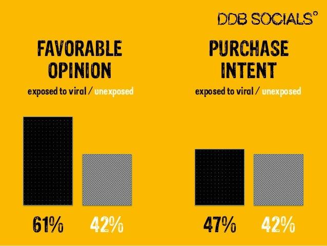 Digital Fridays - Viral vs Effective Slide 2