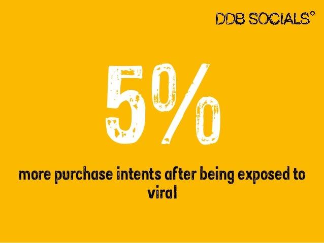 Digital Fridays - Viral vs Effective Slide 3