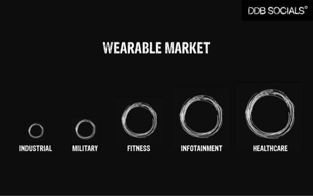 Digital Fridays - Wearable Technology