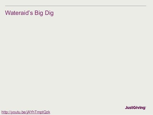 Wateraid's Big Dig  http://youtu.be/jAYhTmptQzk