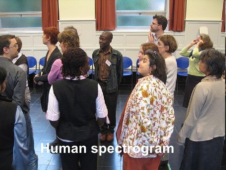 Human spectrogram