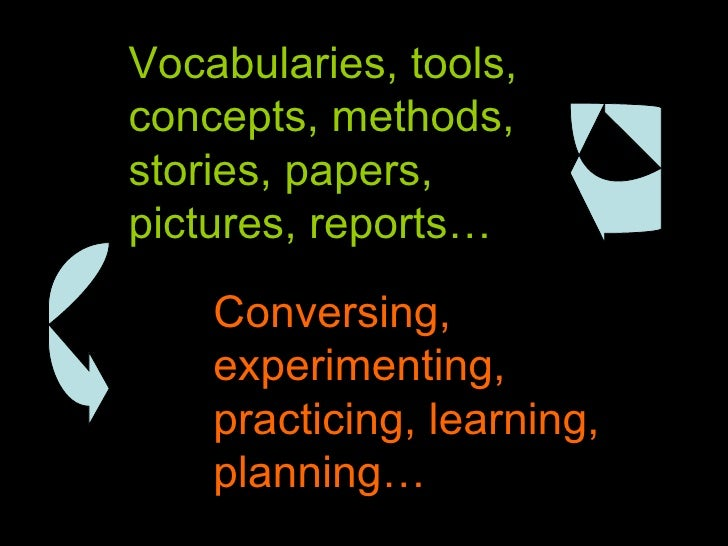 Vocabularies, tools, concepts, methods, stories, papers, pictures, reports… Conversing, experimenting, practicing, learnin...