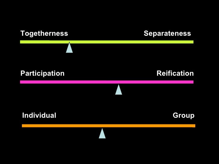 Togetherness  Separateness Participation  Reification Individual  Group