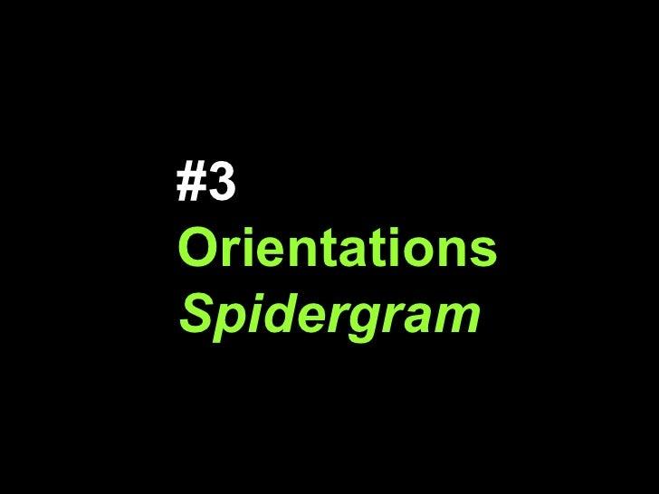 #3   Orientations Spidergram