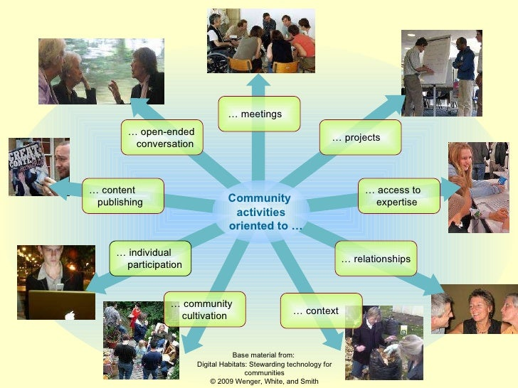 …  meetings …  relationships …  community cultivation …  access to expertise …  projects …  context …  individual particip...