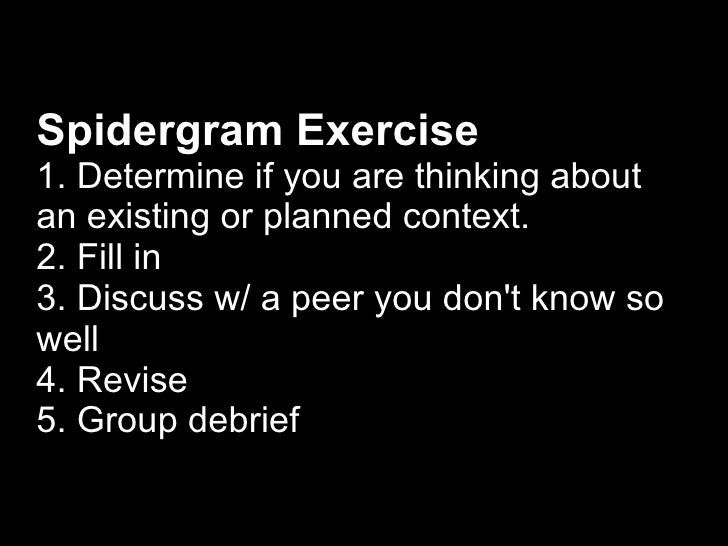 Spidergram Exercise 1. Determine if you are thinking about an existing or planned context. 2. Fill in  3. Discuss w/ a pee...