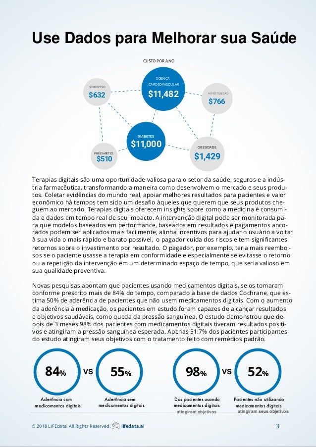 55%84% VS 52%98% VS 3© 2018 LIFEdata. All Rights Reserved. lifedata.ai DIABETES $11,000 $510 $11,482 $766 $1,429 $632 PRÉ-...