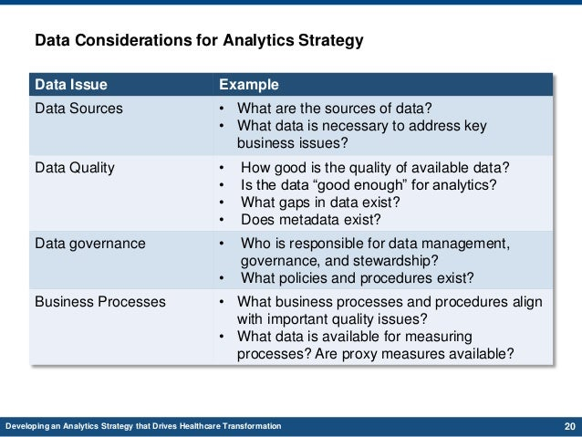 Data Analytics Strategy