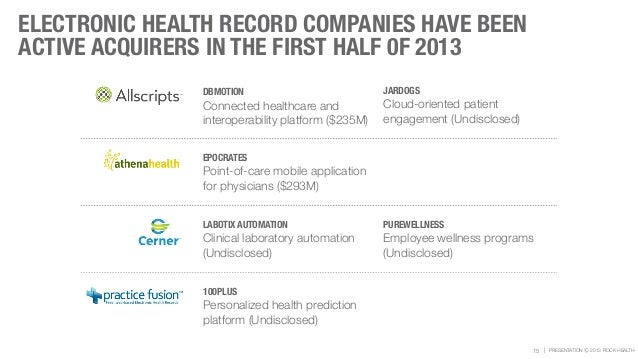 | PRESENTATION Ⓒ 2013 ROCK HEALTH ELECTRONIC HEALTH RECORD COMPANIES HAVE BEEN ACTIVE ACQUIRERS IN THE FIRST HALF 0F 2013 ...