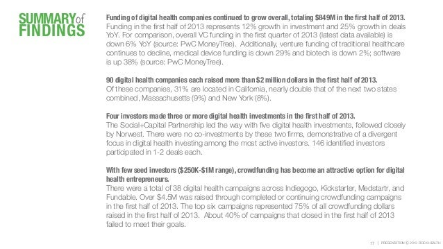 | PRESENTATION Ⓒ 2013 ROCK HEALTH SUMMARY FINDINGS of Funding of digital health companies continued to grow overall, total...