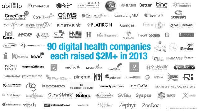 | PRESENTATION Ⓒ 2013 ROCK HEALTH5 90 digital health companies each raised $2M+ in 2013 Gamgee