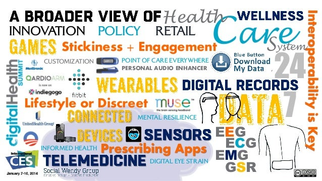 INNOVATION POLICY RETAIL Stickiness + Engagement CUSTOMIZATION  POINT OF CARE EVERYWHERE PERSONAL AUDIO ENHANCER  Lifestyl...