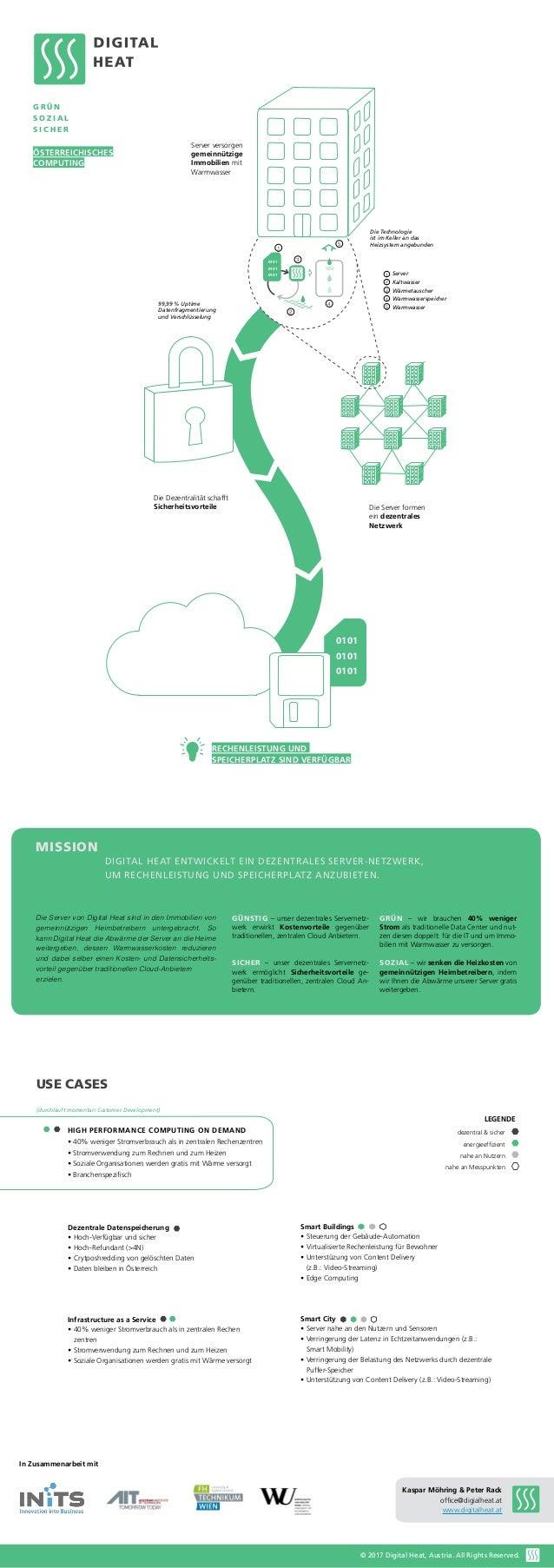 0101 0101 0101 Die Server formen ein dezentrales Netzwerk Die Dezentralität schafft Sicherheitsvorteile Server versorgen g...