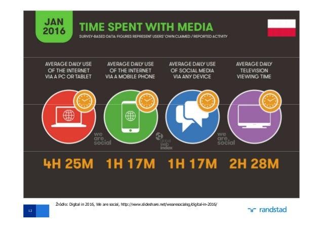 Dane rynkowe (Mobile) 12 Źródło: Digital in 2016, We are social, http://www.slideshare.net/wearesocialsg/digital-in-2016/