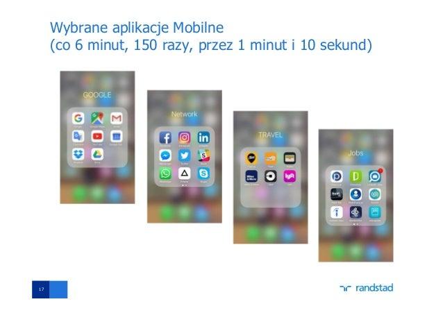 17 Wybrane aplikacje Mobilne (co 6 minut, 150 razy, przez 1 minut i 10 sekund)