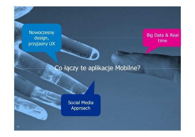 22 stycznia 20173131 Co łączy te aplikacje Mobilne? Nowoczesny design, przyjazny UX Big Data & Real time Social Media Appr...