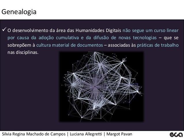 Silvia Regina Machado de Campos   Luciana Allegretti   Margot Pavan Genealogia O desenvolvimento da área das Humanidades ...