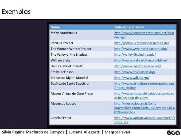 Silvia Regina Machado de Campos   Luciana Allegretti   Margot Pavan Exemplos