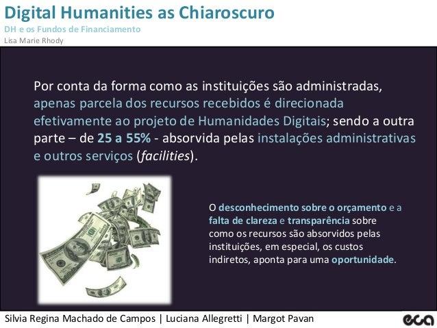 Silvia Regina Machado de Campos   Luciana Allegretti   Margot Pavan Digital Humanities as Chiaroscuro DH e os Fundos de Fi...