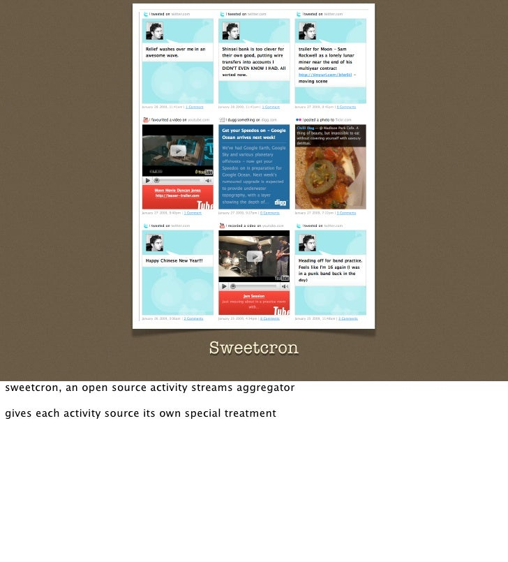 Sweetcron  sweetcron, an open source activity streams aggregator  gives each activity source its own special treatment