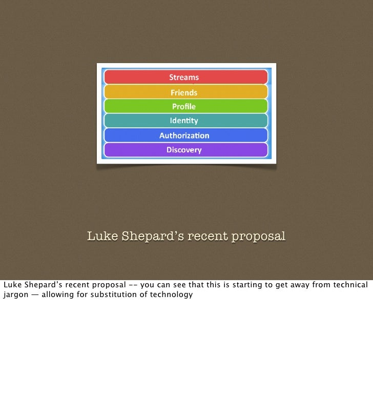Luke Shepard's recent proposal   Luke Shepard's recent proposal -- you can see that this is starting to get away from tech...