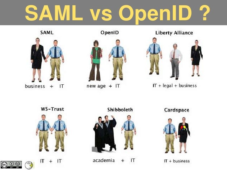 saml vs oath There aren't many examples of oauth2 working with a saml 20 as an  more  information found here: choosing an sso strategy saml vs.