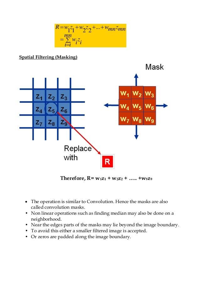Digital Image Processing - Jayaraman - Google Books