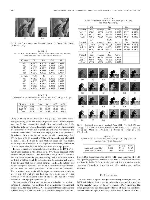 digital image watermarking Bibtex @article{voyatzis98digitalimage, author = {g voyatzis and i pitas},  title = {digital image watermarking using mixing systems}, journal = {computer.