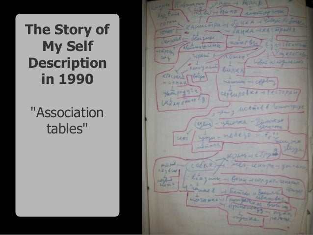 """The Story of My Self Description in 1990 """"Association tables"""""""