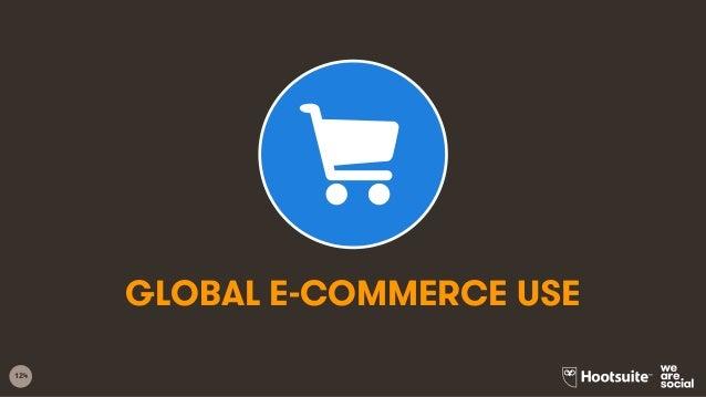 124 GLOBAL E-COMMERCE USE