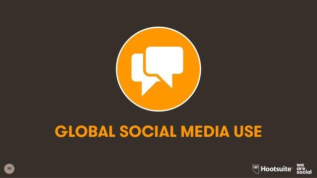 50 GLOBAL SOCIAL MEDIA USE