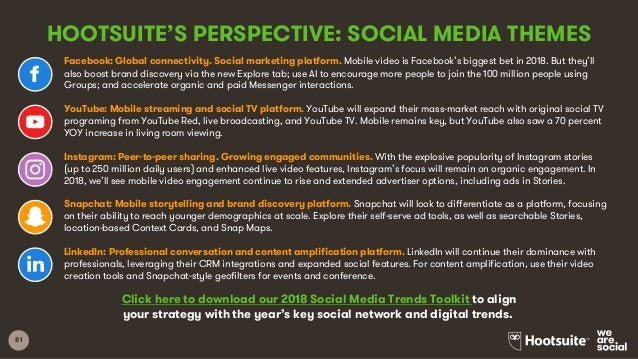 81 HOOTSUITE'S PERSPECTIVE: SOCIAL MEDIA THEMES Click here to download our 2018 Social Media Trends Toolkit to align your ...