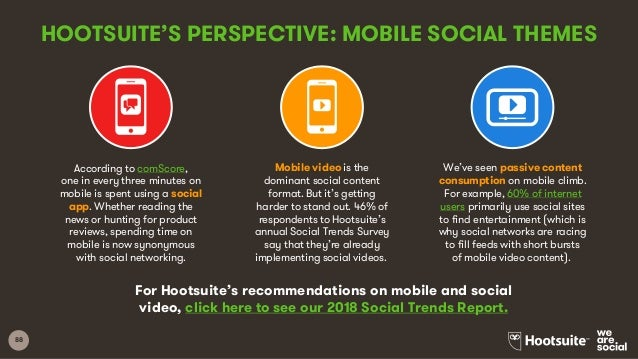 88 HOOTSUITE'S PERSPECTIVE: MOBILE SOCIAL THEMES For Hootsuite's recommendations on mobile and social video, click here to...