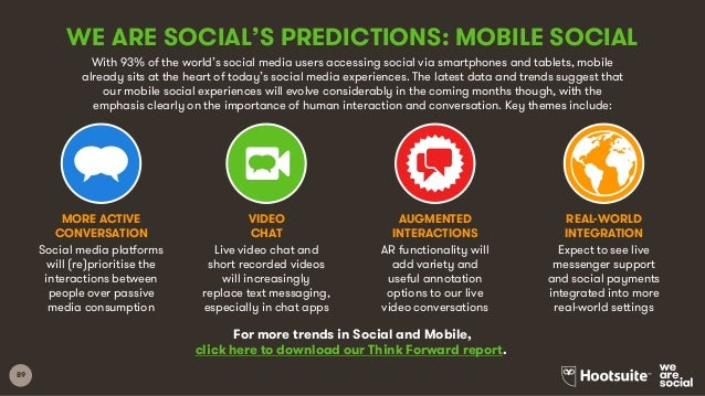 89 WE ARE SOCIAL'S PREDICTIONS: MOBILE SOCIAL With 93% of the world's social media users accessing social via smartphones ...
