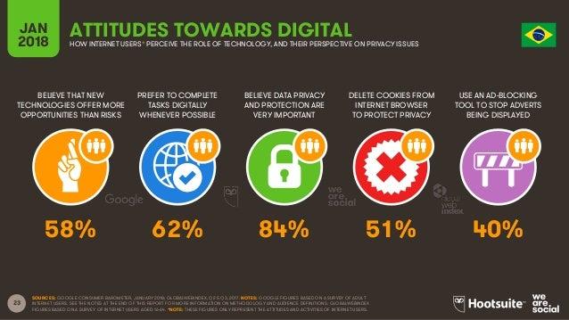 Digital in 2018 in Southern America Part 1 - North Slide 23