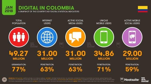 Digital in 2018 in Southern America Part 1 - North Slide 55