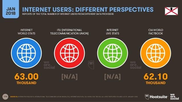 114 INTERNET WORLD STATS ITU (INTERNATIONAL TELECOMMUNICATION UNION) INTERNET LIVE STATS JAN 2018 INTERNET USERS: DIFFEREN...