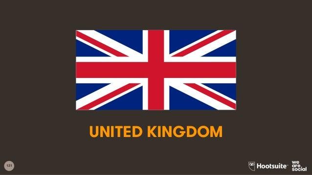121 UNITED KINGDOM