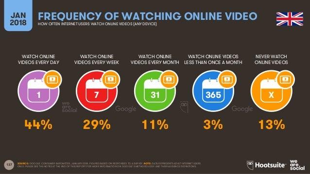 137 WATCH ONLINE VIDEOS EVERY DAY WATCH ONLINE VIDEOS EVERY WEEK WATCH ONLINE VIDEOS EVERY MONTH WATCH ONLINE VIDEOS LESS ...