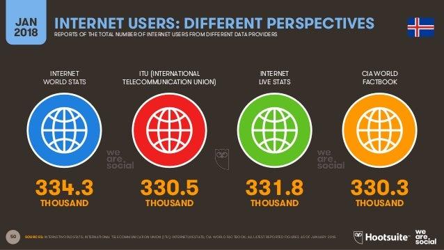 50 INTERNET WORLD STATS ITU (INTERNATIONAL TELECOMMUNICATION UNION) INTERNET LIVE STATS JAN 2018 INTERNET USERS: DIFFERENT...