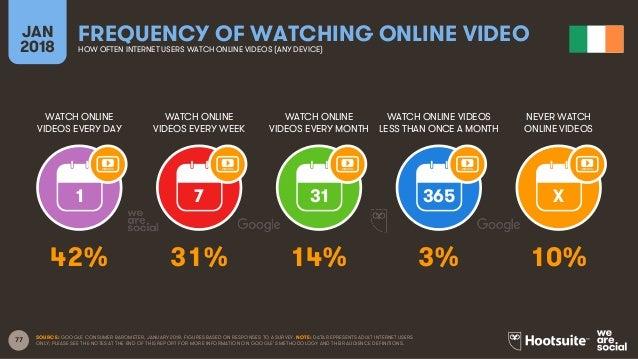 77 WATCH ONLINE VIDEOS EVERY DAY WATCH ONLINE VIDEOS EVERY WEEK WATCH ONLINE VIDEOS EVERY MONTH WATCH ONLINE VIDEOS LESS T...