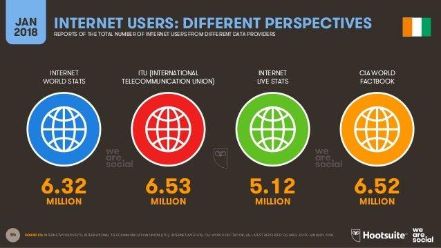 Digital in 2018 in Western Africa Part 2 - East
