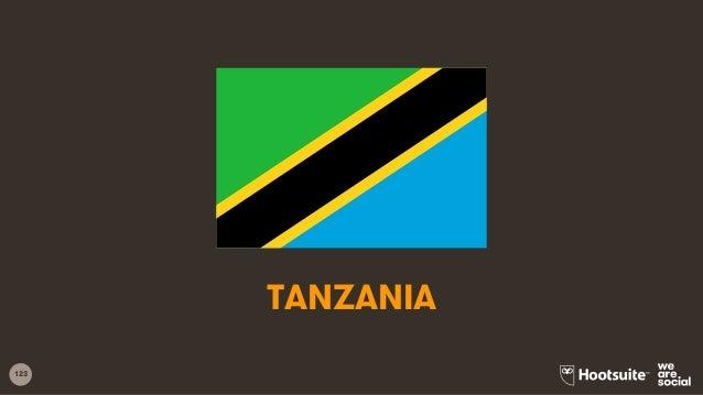 123 TANZANIA