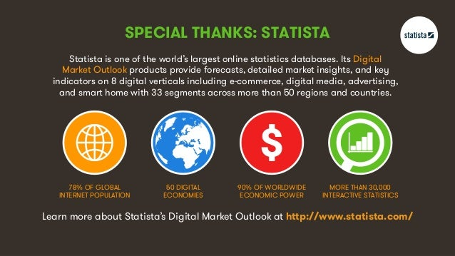 5 Statista is one of the world's largest online statistics databases. Its Digital Market Outlook products provide forecast...