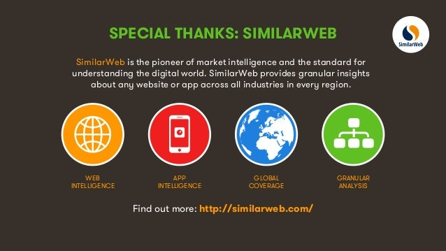 7 SPECIAL THANKS: SIMILARWEB SimilarWeb is the pioneer of market intelligence and the standard for understanding the digit...